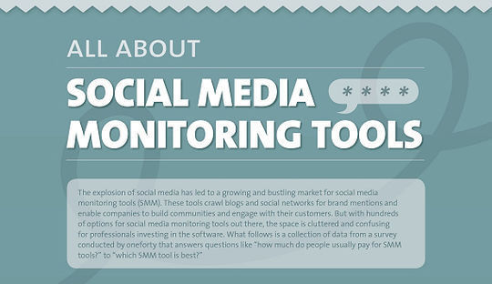40 Infographics & Cheat Sheets For Social Media Marketers 15