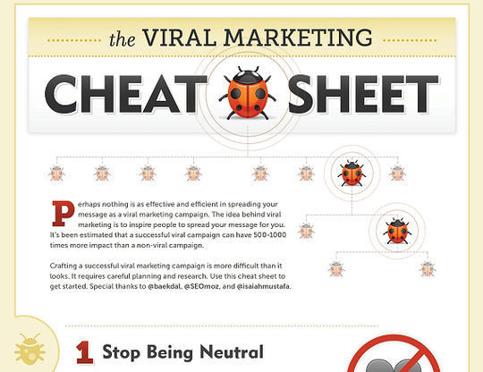 40 Infographics & Cheat Sheets For Social Media Marketers 20