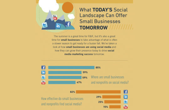 40 Infographics & Cheat Sheets For Social Media Marketers 22