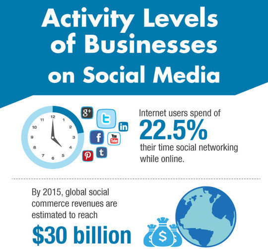 40 Infographics & Cheat Sheets For Social Media Marketers 25