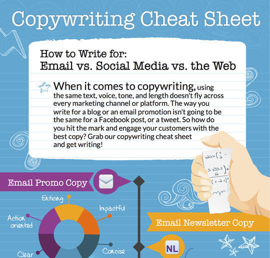40 Infographics & Cheat Sheets For Social Media Marketers 26