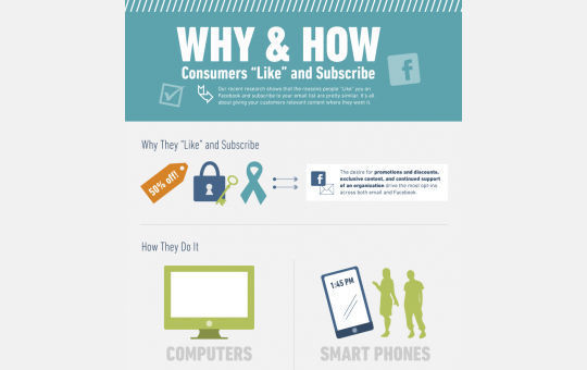 40 Infographics & Cheat Sheets For Social Media Marketers 28