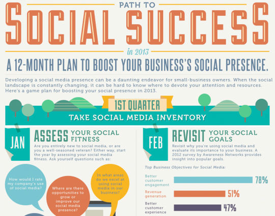 40 Infographics & Cheat Sheets For Social Media Marketers 32