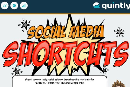 40 Infographics & Cheat Sheets For Social Media Marketers 36