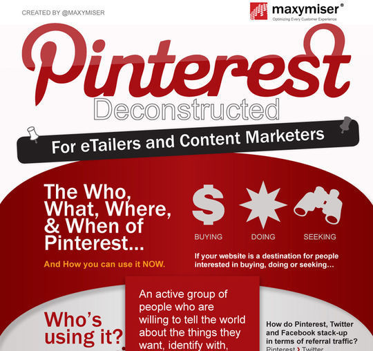 40 Infographics & Cheat Sheets For Social Media Marketers 3