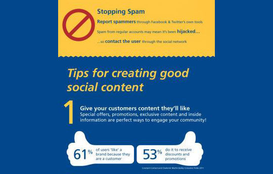 40 Infographics & Cheat Sheets For Social Media Marketers 39