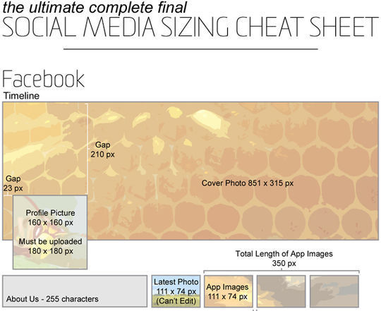 40 Infographics & Cheat Sheets For Social Media Marketers 8