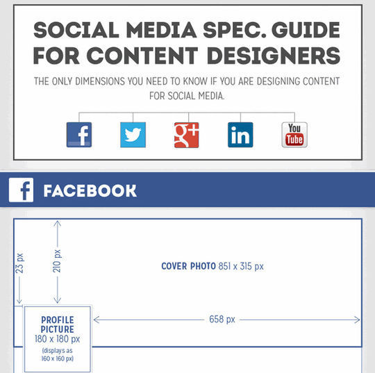 40 Infographics & Cheat Sheets For Social Media Marketers 9