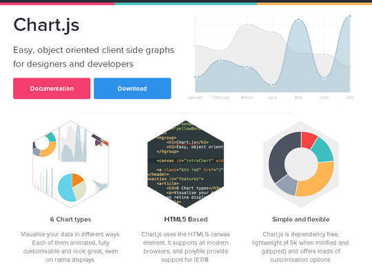 42 Fresh Tools And Resources for Developers And Designers 35