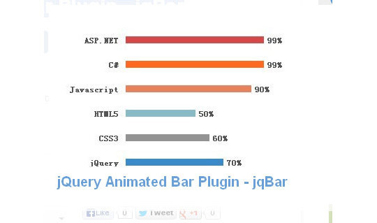 40 jQuery & CSS3 Loading Animation And Progress Bar Plugins 5