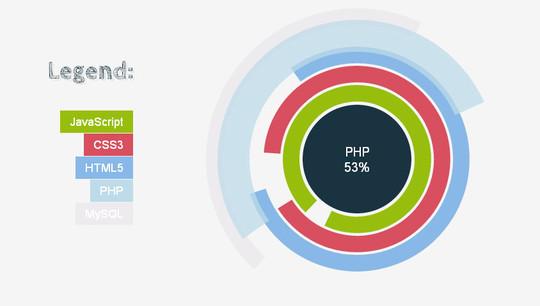 40 jQuery & CSS3 Loading Animation And Progress Bar Plugins 11