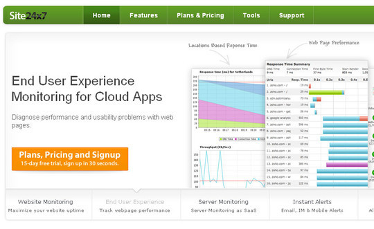 The Best Free & Premium Tools For Monitoring Your Website's Uptime 3
