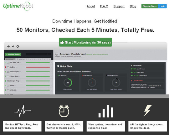The Best Free & Premium Tools For Monitoring Your Website's Uptime 8