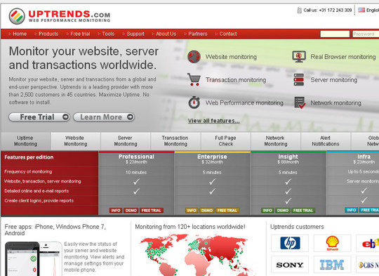 The Best Free & Premium Tools For Monitoring Your Website's Uptime 9