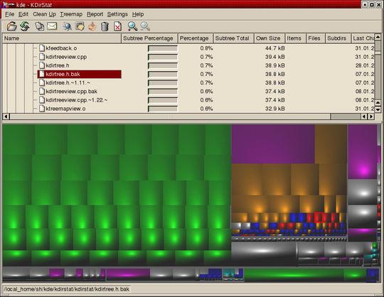 8 Free Hard Drive Space Analyzers 2