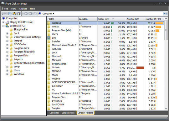 8 Free Hard Drive Space Analyzers 8
