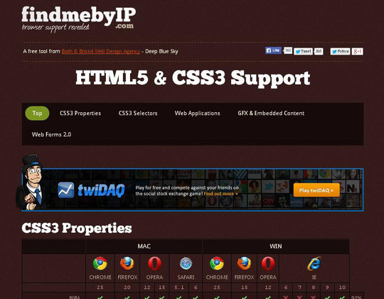 40 Tutorials And Tools That Will Make You A CSS3 Master 31