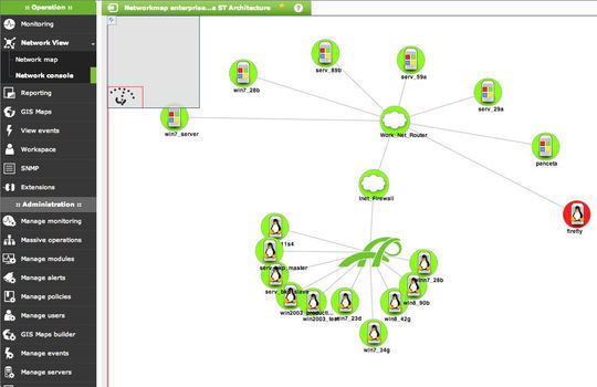 14 Free Server & Network Monitoring Tools 14