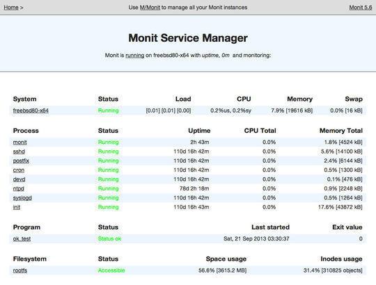 14 Free Server & Network Monitoring Tools 3