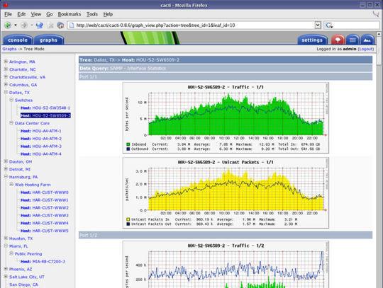14 Free Server & Network Monitoring Tools 6