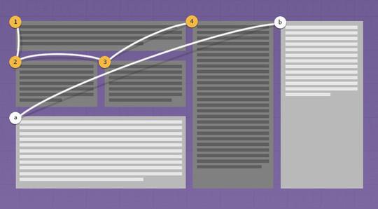Useful And Fresh HTML5 & CSS3 Tutorials 38