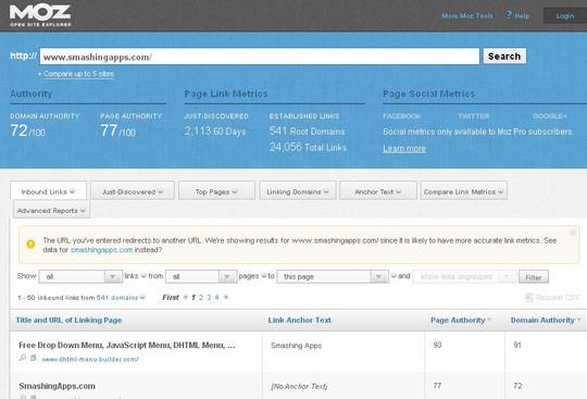 8 Free Page Analysis Tools 2