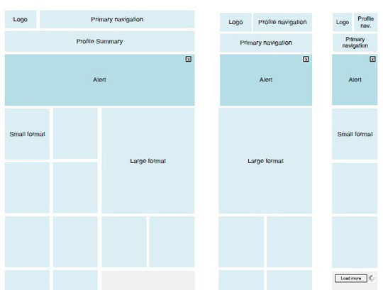 14 UI Wireframe Stencils For Quick Prototyping 1
