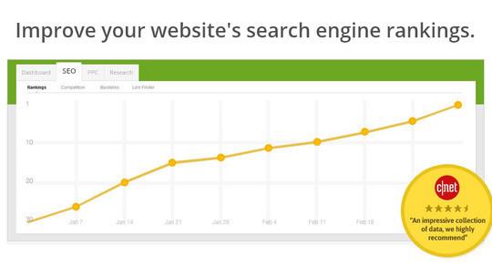 35 Free SEO Tools And Wordpress SEO Plugins 14
