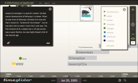 14 jQuery Free Timeline Plugins 2