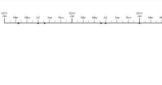 14 jQuery Free Timeline Plugins 14