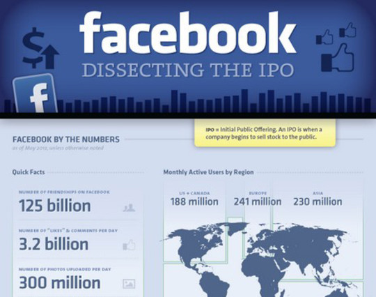 12 Facebook Cheat Sheets And Infographics 2
