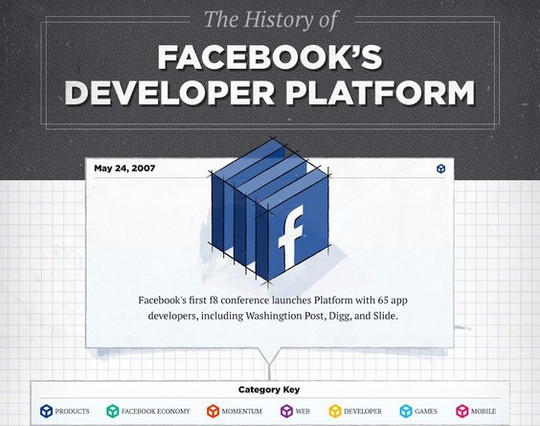 12 Facebook Cheat Sheets And Infographics 3