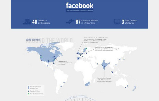 12 Facebook Cheat Sheets And Infographics 4