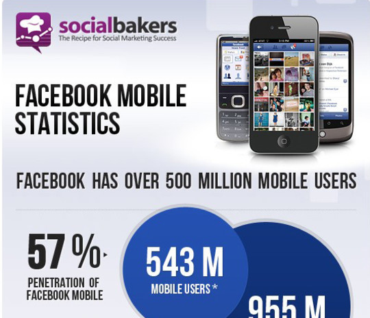 12 Facebook Cheat Sheets And Infographics 5