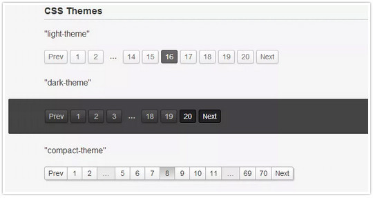 Collection Of Free CSS3, jQuery Pagination Plugins 2