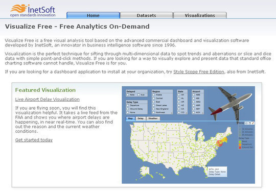 14 Tools For Data Visualization 6