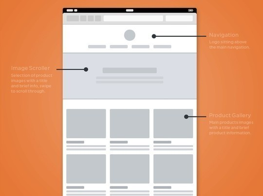 38 Free Web, Mobile UI Kits And Wireframe Templates 24