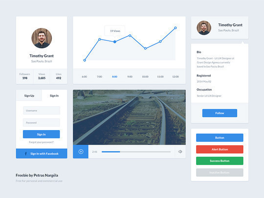 38 Free Web, Mobile UI Kits And Wireframe Templates 4