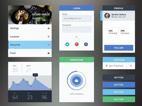 38 Free Web, Mobile UI Kits And Wireframe Templates 12