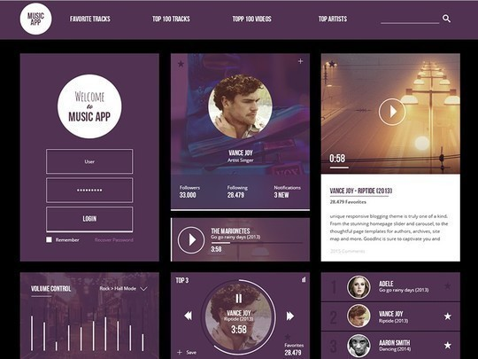 38 Free Web, Mobile UI Kits And Wireframe Templates 13