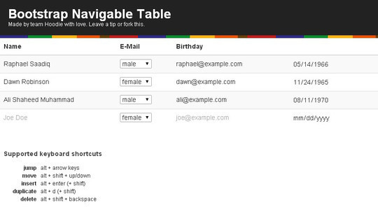 40 Extensions And Plugins For Extending Bootstrap 16