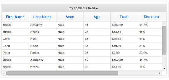 Awesome jQuery Plugins & Tutorials For Sticky Layer Or Table Header 5