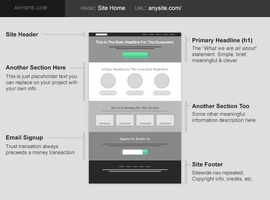 40 Excellent Free Resources For Web Designers 30