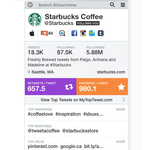 8 Free Analytics Tools To Help You Manage Social Media 2