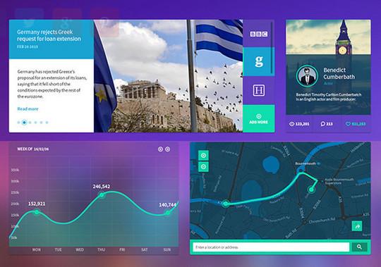 10 Fresh And Free UI Kits For Designers 2