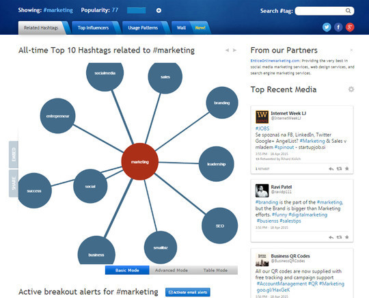 10 Hashtag Tools To Increase Your Social Media Exposure 10