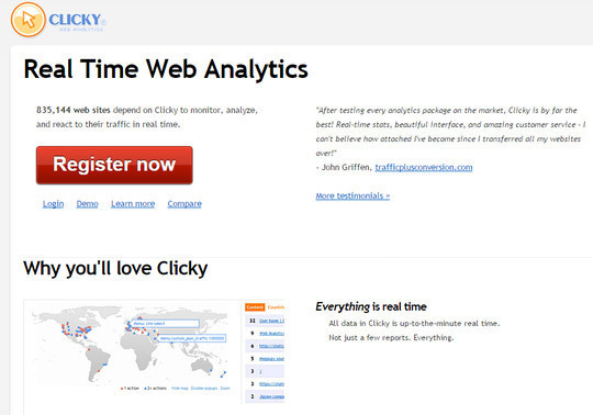 8 Best Ways To Track Your Website Daily Traffic 2