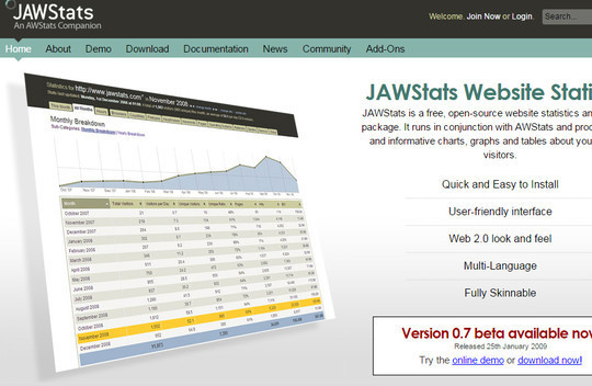 8 Best Ways To Track Your Website Daily Traffic 6