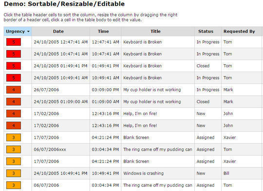 10 Useful JS Tools For better HTML Tables 3