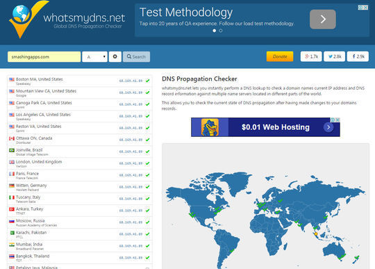 9 Sites To Check DNS Propagation 2
